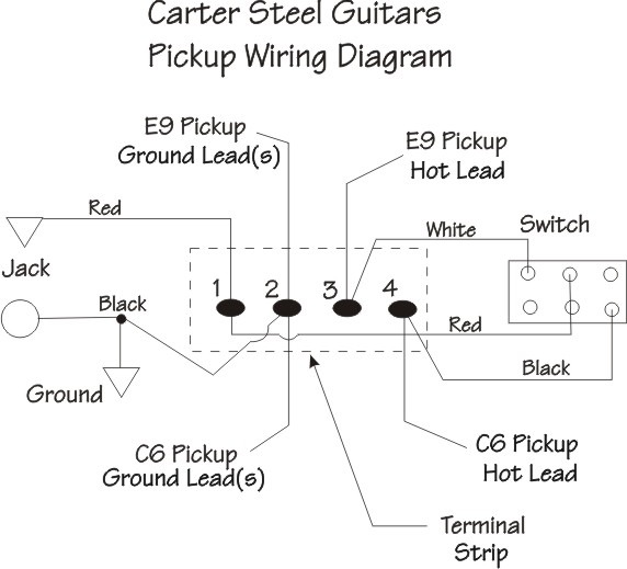 carter steel guitars owners online support instructions for wiring pickups on a double neck carter